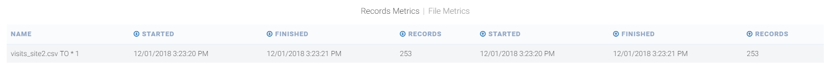 records-metrics.png
